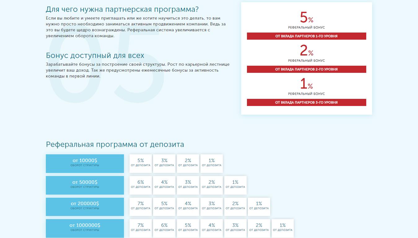 рубль депозиті бар казино